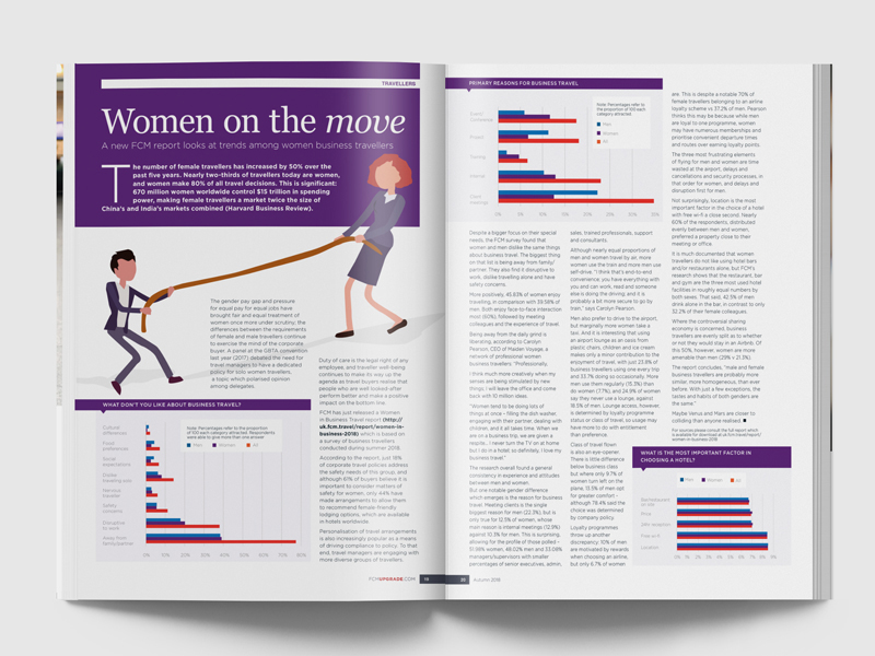 Women on the move article design